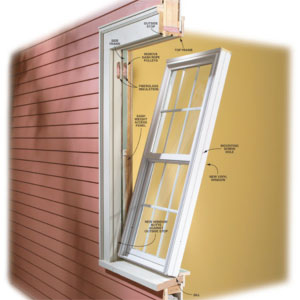 Replacement window installation in new york benefits of for New replacement windows