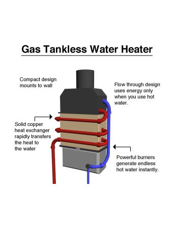 tankless water heater in Elmira, New York