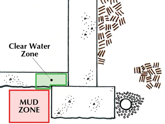 A Cross Section Illustration Of The Mud Zone Around A Foundation, Showing  That Some